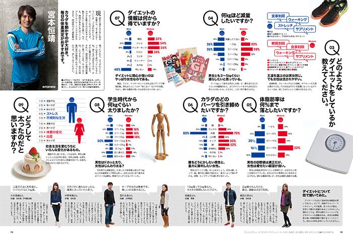 ページ下部のリアルなダイばな(ダイエット話)、皆さんが読み飛ばさず熟読してくれますように!