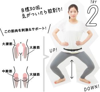 腰を支えている筋肉群を正しい姿勢で強化。