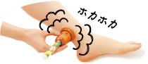 【三陰交(さんいんこう)】内くるぶしの一番高いところから指4本分上にある、凹んでいるところ。