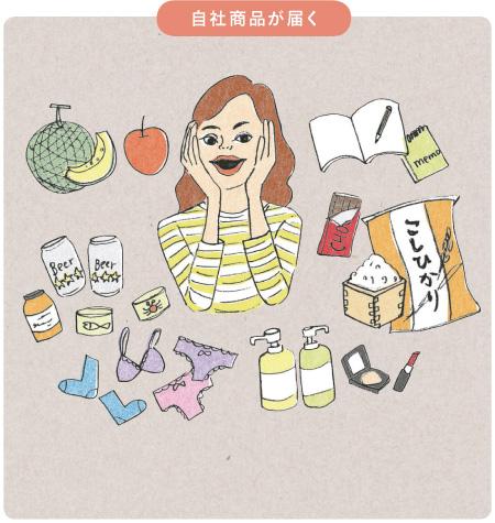 桐谷さんのお気に入りは、コーヒーやジュースをはじめとした飲料水や缶詰など賞味期限が長いもの。ほかには衣料品や調理器具など、あるとうれしい家庭用品が把握しきれないほど届く。