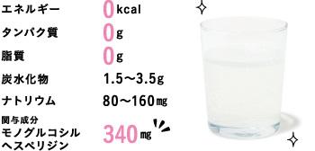 本当は炭酸好きなのに、普段は「我慢している!」という人に朗報! 糖分が含まれている炭酸飲料が多い中、「スタイリースパークリング」は、カロリーゼロ。気にせず飲めるだけでなく、モノグルコシルヘスペリジン入りで、続けるほどスッキリ元気になれるトクホドリンク!