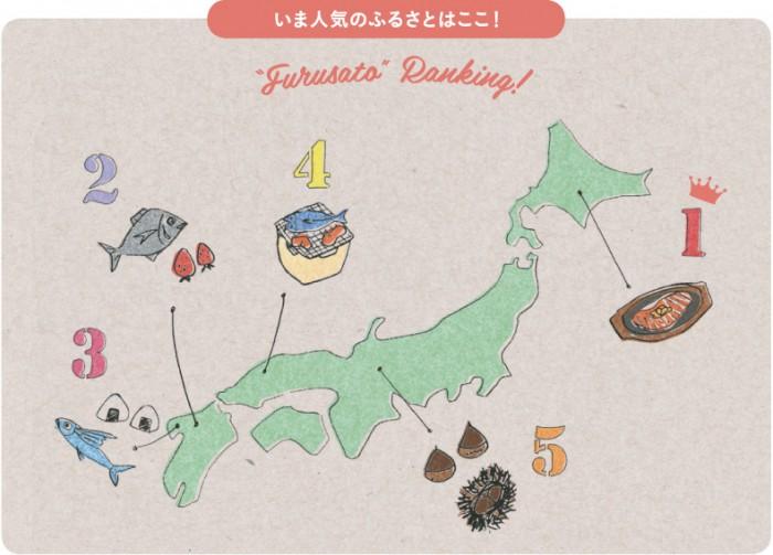 日本全国の町や村とその産物を知ることもできて、一石二鳥!