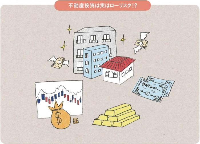 株式投資や投資信託、FXと、投資には多くの選択肢があるが、御井屋さんいわく、不動産投資は「ローンが使えるため一番収益率が高く安定している」とのこと。