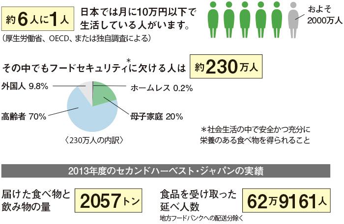 anata_graph
