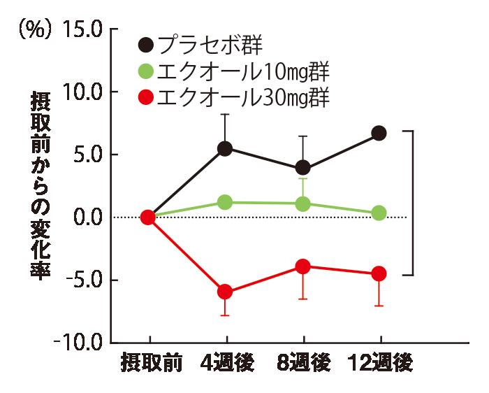 otsuka1411_2_graph