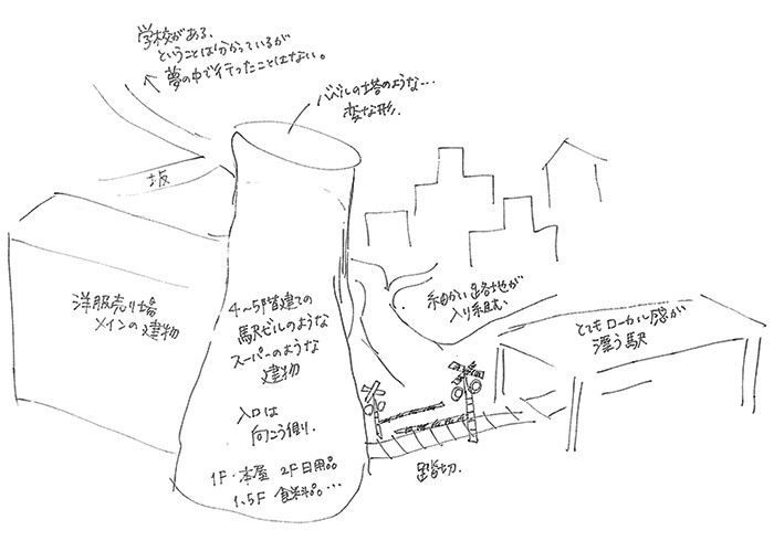 私の夢にちょくちょく出てきていた、ちょっと不思議な感じのする住宅街を絵にしてみました。基本的には、駅の横にどかんと建っている大型スーパーの中で行動しています。スーパーのくせに、ブリューゲルが描いたバベルの塔のような、あるいはジブリ映画に出てくるお城のような、くねくねっとしたラインの建物です(絵には、ジブリらしさは一切出ておりませんが)。建物の中でも結構迷うし、買い物を終えて外に出てからも道に迷うという、迷子パターンの夢になることが多かったんですが、そういえば最近この場所、出てこない。「不惑」の年に近づいたからでしょうか。