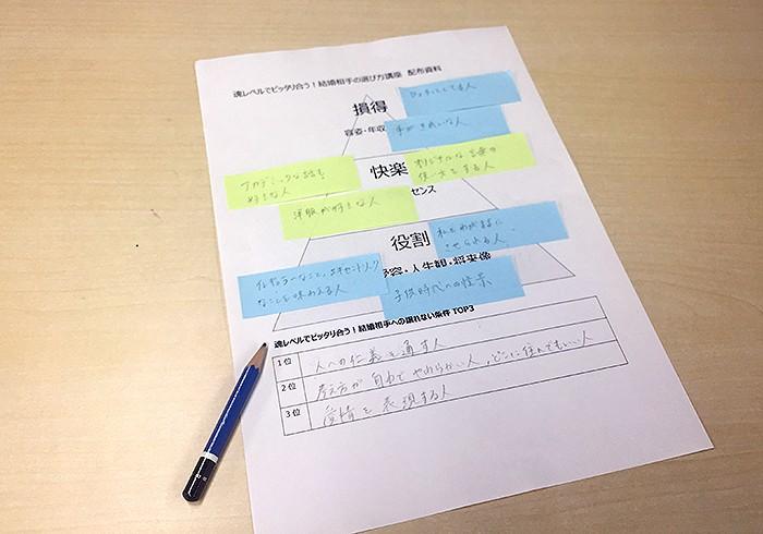 容姿、会話のセンス、価値観など、それぞれの段階ごとに自分の好みを書き出す作業。けっこう楽しいです!