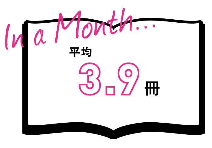 Q.月に何冊の雑誌を読んでいますか? A.平均:3.9冊