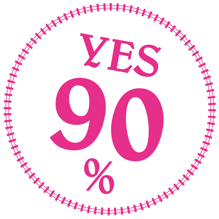 YES 90%