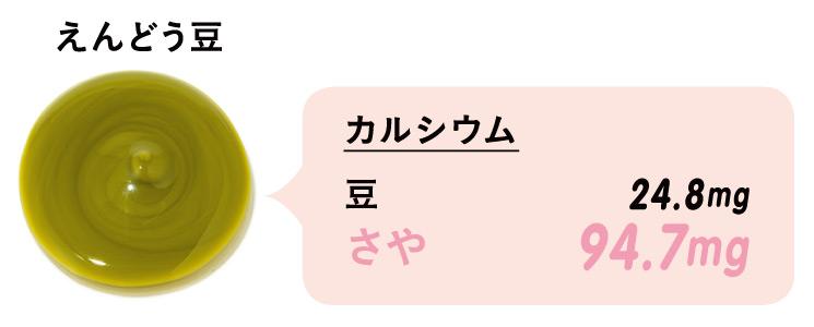 えんどう豆/カルシウム/豆…24.8mg, さや…94.7mg