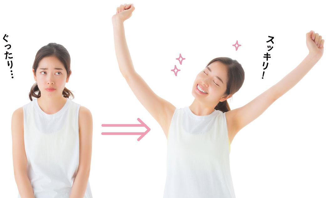 ぐったり… → スッキリ!