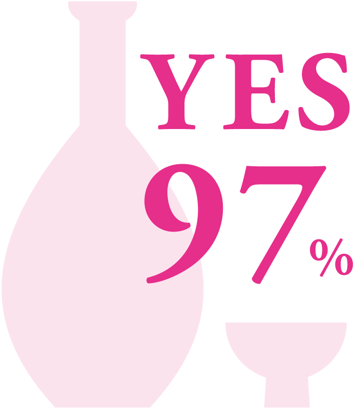 YES 97%