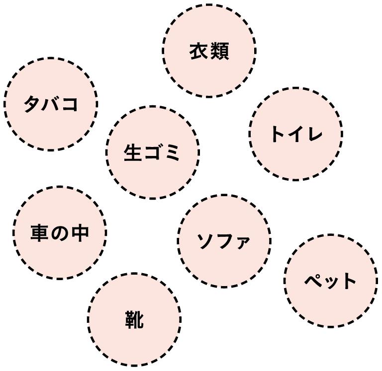 タバコ/衣類/生ゴミ/トイレ/車の中/ソファ/靴/ペット